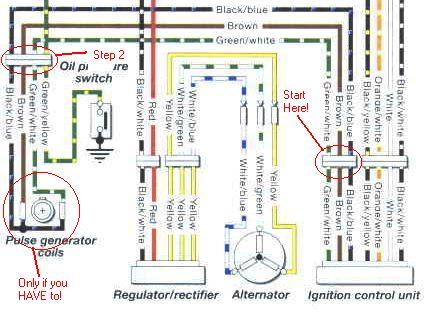 gs500f wiring diagram basic electronics wiring diagram ds80 wiring diagram  gs500 wiring diagram wiring diagram progresifgs500