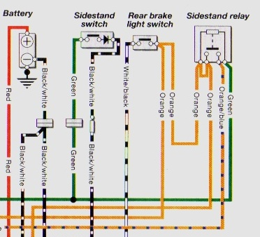 Haynes_Wiring_RearBrakeLightSwitch rear brake light switch question suzuki gs500 wiring diagram at gsmportal.co