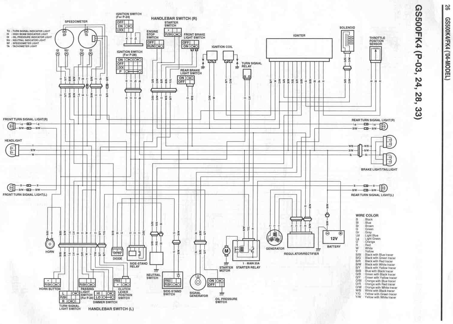 94 suzuki sidekick fuse box diagram wire diagram gs500f 06 #4